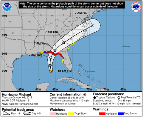 The National Hurricane Center's cone of uncertainty