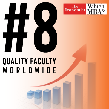 The Economist ranks MBA faculty quality No. 8 worldwide