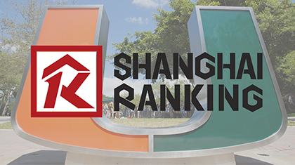 Miami Herbert Ranked #41 Worldwide for Business Administration in ShanghaiRanking's Global Ranking of Academic Subjects 2019