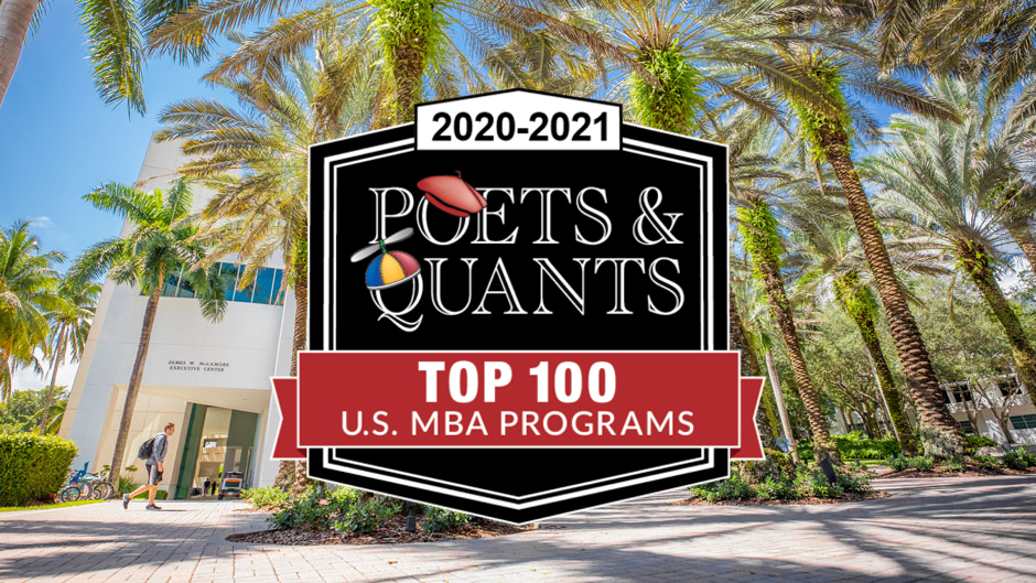Miami Herbert climbs 21 spots to #52 in Poets & Quants Best MBA Rankings